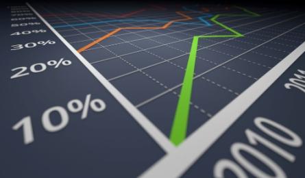 如果你準備更深入的進入市場,你該學習那些?