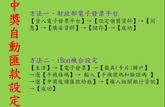圖 2-1