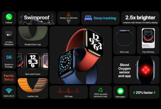 Apple 2020 秋季發表會,Apple Watch 6 及 SE 打頭陣