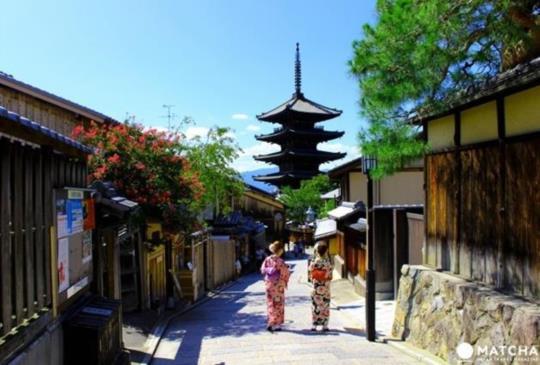 掌握好東西南北,京都輕鬆遊!