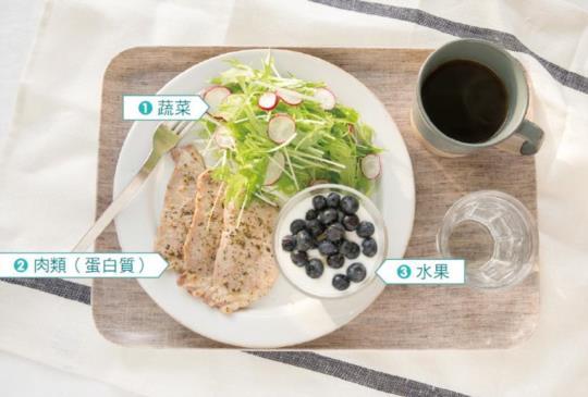 【澱粉、水果等高醣食物真的吃不得?減醣飲食沒有不能吃的食物!】
