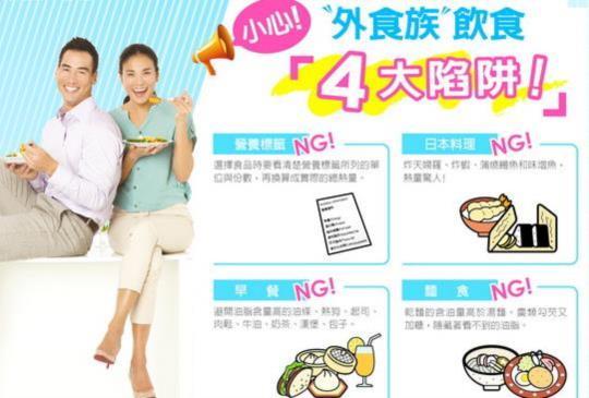 每日健康的TR90「3333+」飲食原則,外食族們你吃對了嗎?