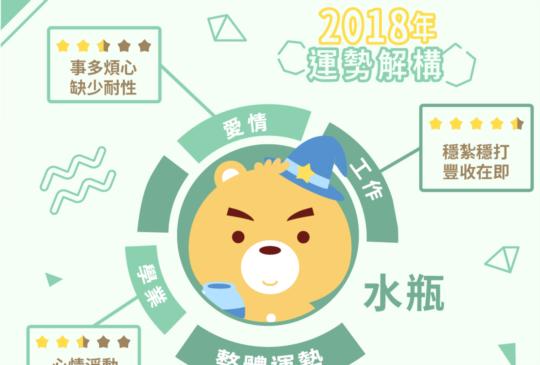 水瓶座2018年運勢大揭秘
