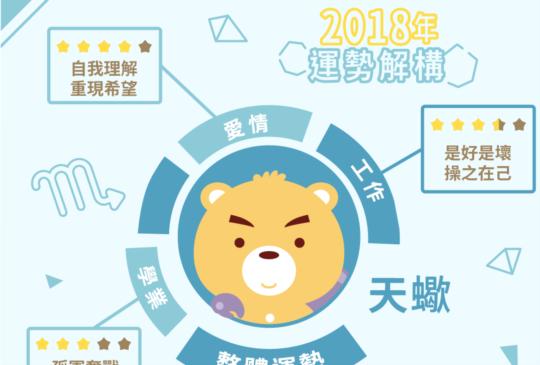 天蠍座2018年運勢大揭秘