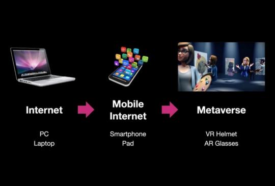 後移動互聯網時代的大趨勢 - Metaverse元宇宙 (上)