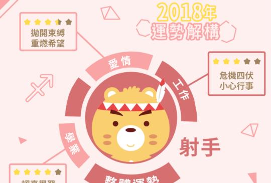 射手座2018年運勢大揭秘
