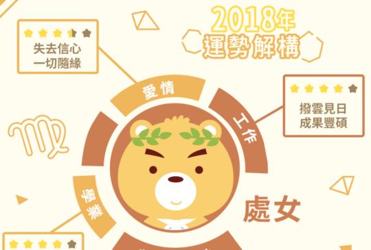 處女座2018年運勢大揭秘