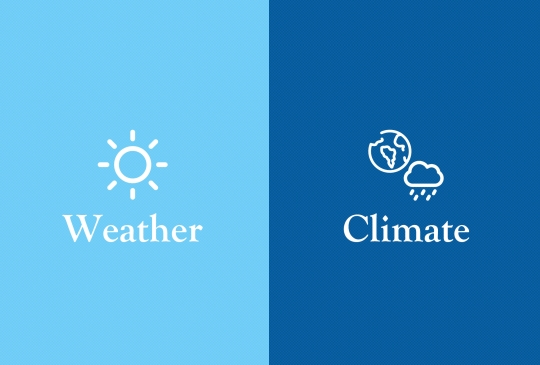 Climate、Weather 傻傻分不清楚?!