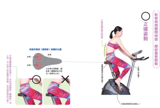 【腳踏車的正確動作:讓身體記住 不易疲勞的位置《零痠痛!姿勢回正》】
