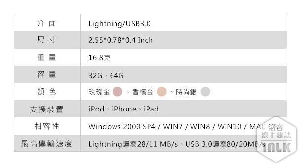 Pendrive iFlash Pro 3.0智能行動隨身碟5.jpg