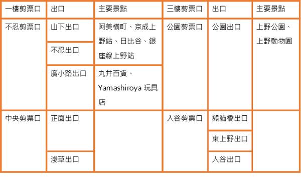 上野3.png