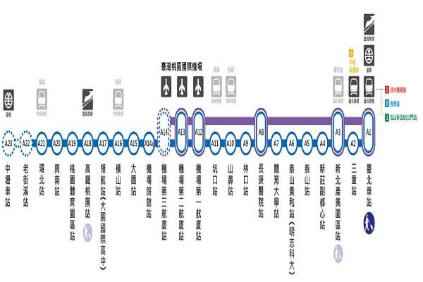 機場捷運.jpg
