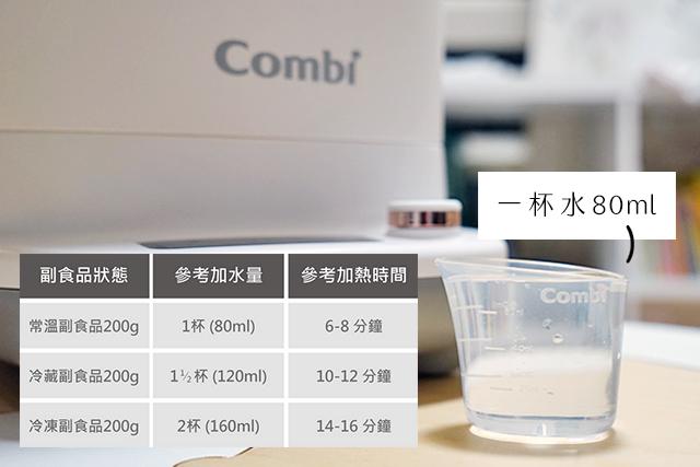 combi-14