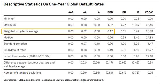 投資等級債 ETF003.png