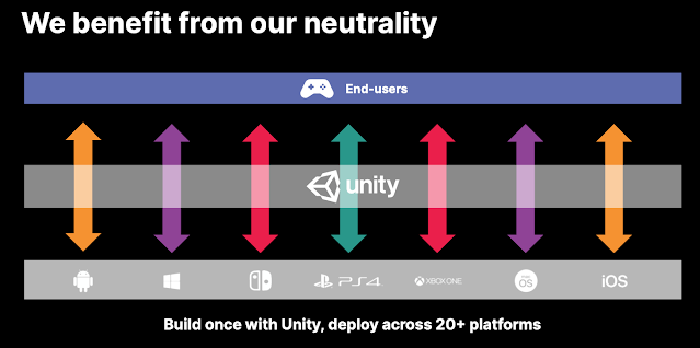 Unity 1.png
