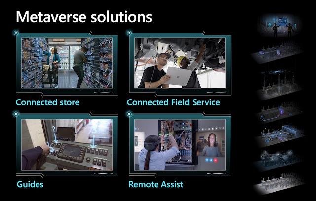 Microsoft Metaverse Solutions.jpg