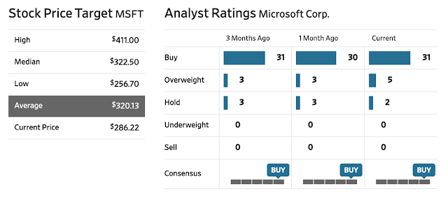 MSFT analyst.png