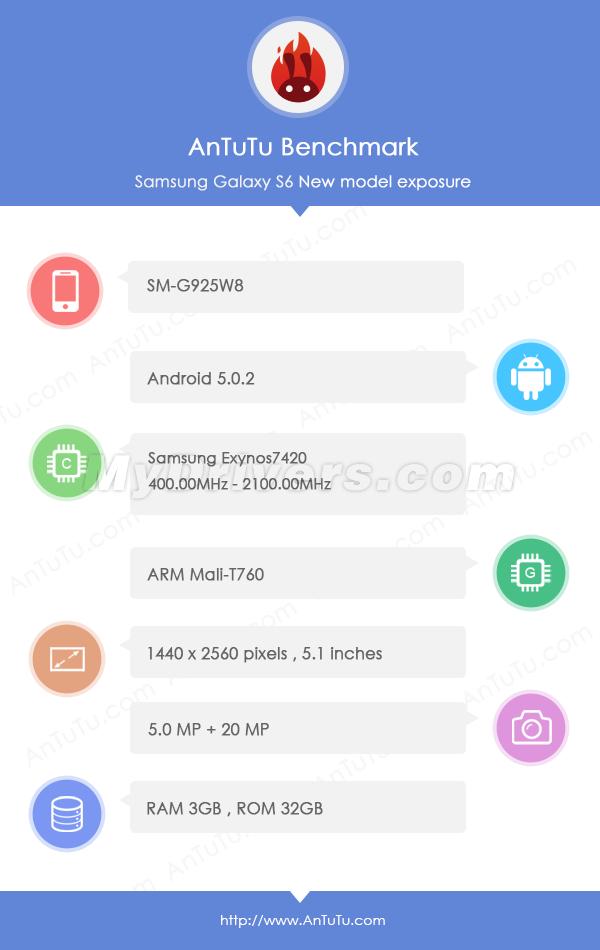 Samsung GALAXY S6 1.png