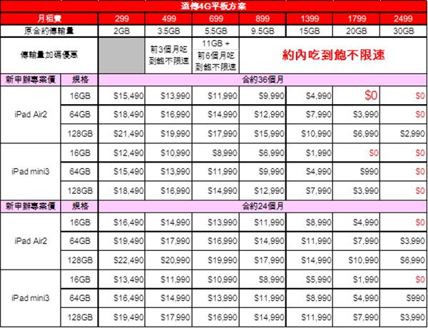 遠傳電信 iPad Air 2 與 iPad mini 3 資費方案