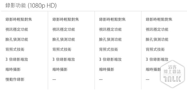 Apple iPad Air 2 與 iPad mini 3 規格比較 5.png