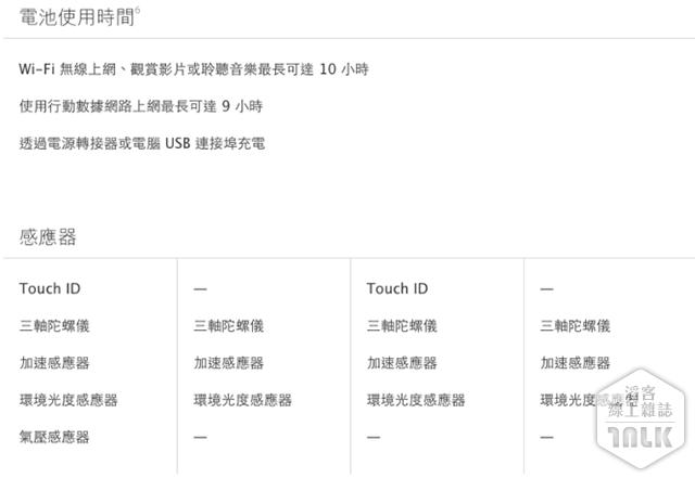 Apple iPad Air 2 與 iPad mini 3 規格比較 7.png