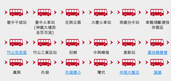 台灣好行溪頭線