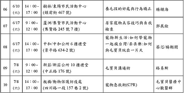 002_專題講座場次-分配表.jpg