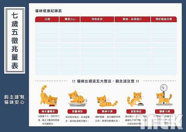 老貓,高年級毛孩實習班,慢性腎藏病_002-1.jpg