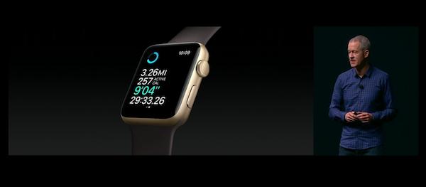 Apple Watch Series 2_5.png
