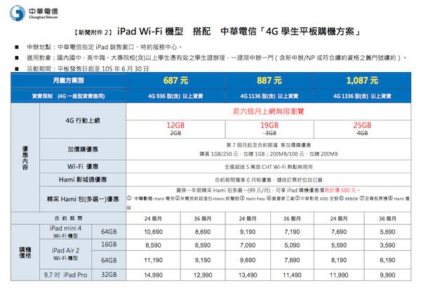 CHT iPad_3