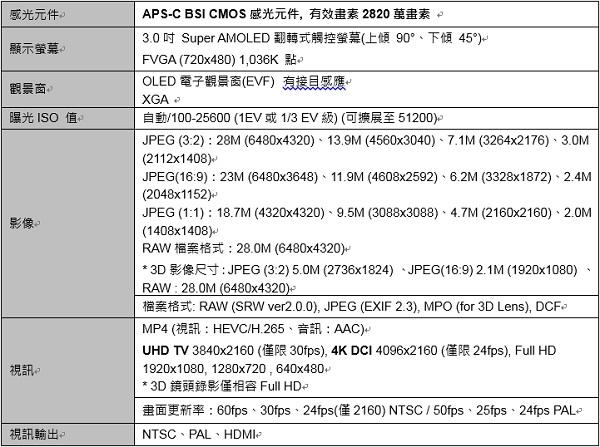 A580 三星NX!在台上市記者會規格表1
