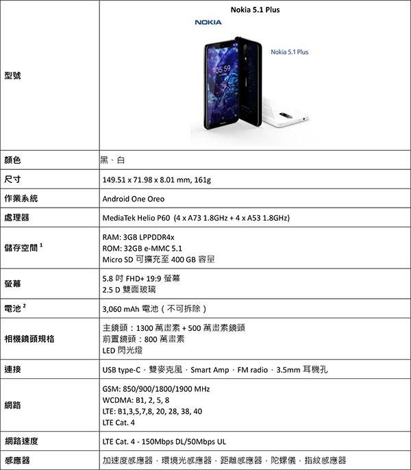 Nokia-5-規格表.jpg