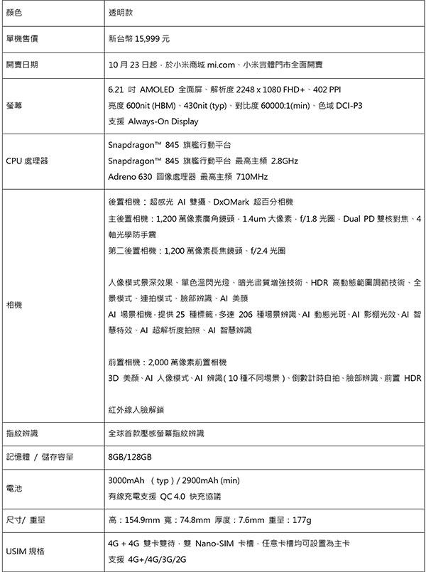 【1022小米新聞稿】小米8-Pro-規格表1.jpg
