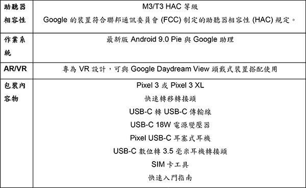 Google-Pixel-3規格表-4.jpg