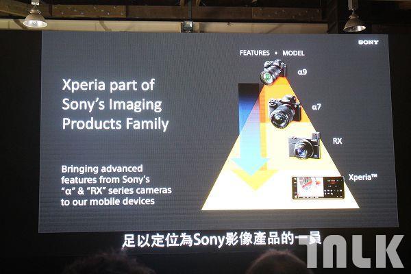 09 Sony 相機家族.jpg