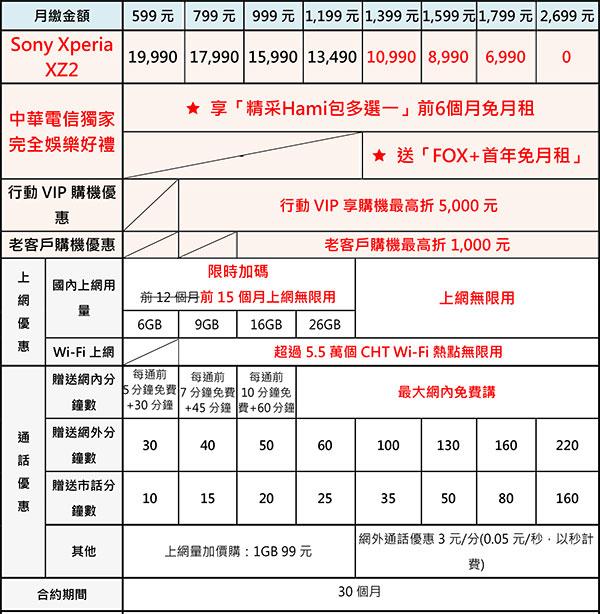 【中華電信】大4g購機方案.jpg