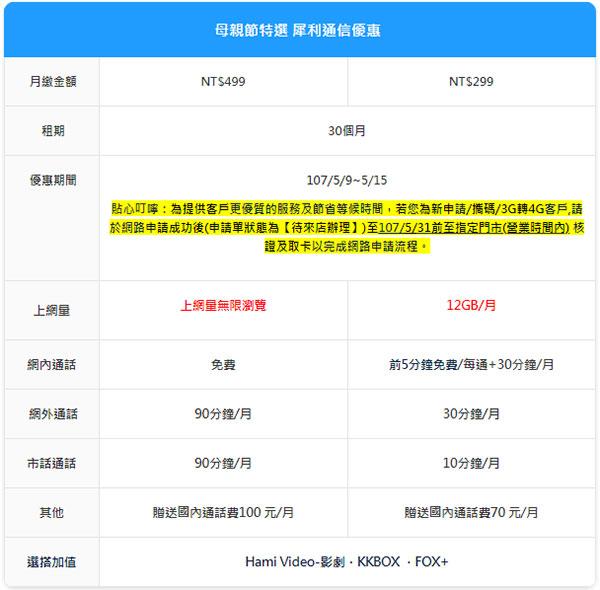 _中華電信2.jpg