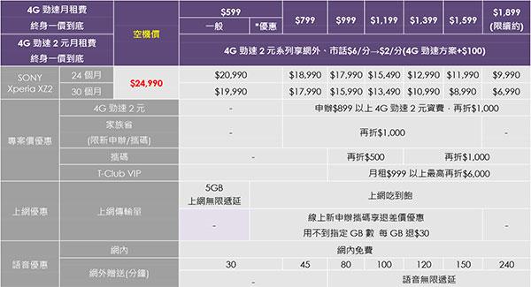 【台灣之星】Sony-Mobile-Xperia-XZ2-電信資費.jpg