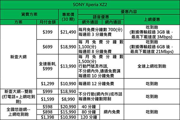 【亞太電信】Sony-Mobile--Xperia-XZ2-資費方案.jpg