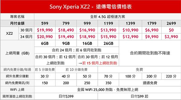 【遠傳電信】Sony-Mobile-Xperia-XZ2-電信資費-1.jpg