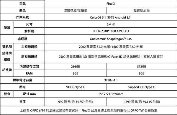 【OPPO新聞稿】超凡一體未來旗艦-OPPO-Find-X全球正式發表-5.jpg