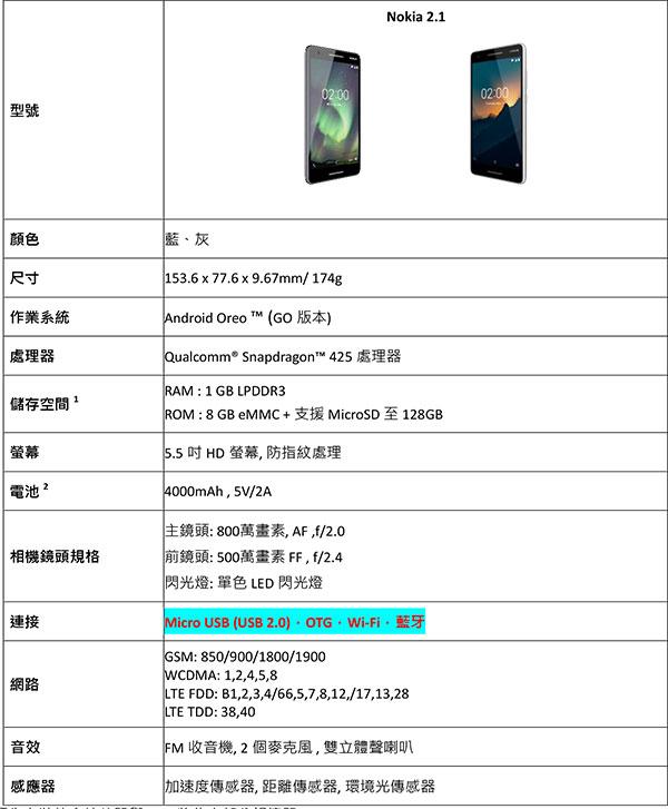 【HMD-Global新聞稿】Nokia-2-規格.jpg