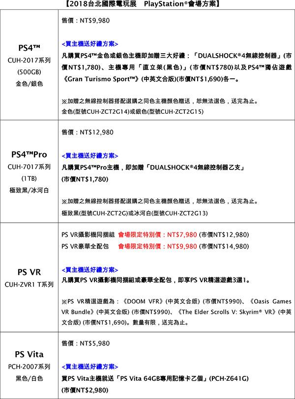 PlayStation攤位-會場限定方案大公開-2.jpg