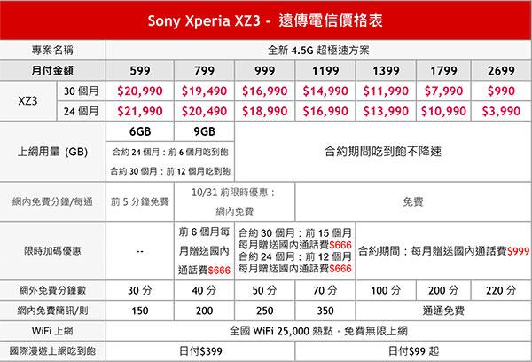 遠傳+Sony-Xperia-XZ3_.jpg