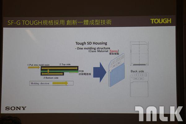 SF-G 系列 TOUGH 規格高速記憶卡 (7).jpg