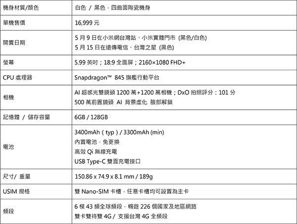 【0508小米新聞稿】小米MIX-2S規格.jpg