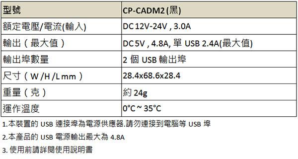CP-CADM2.jpg