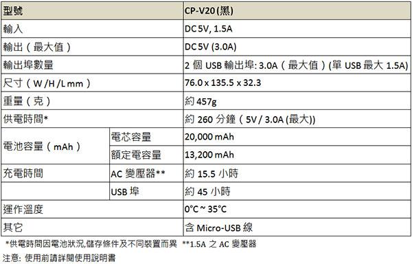 CP-V20.jpg