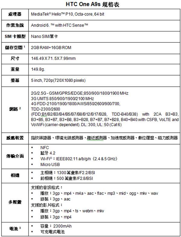 HTC-One-A9s-規格表.jpg