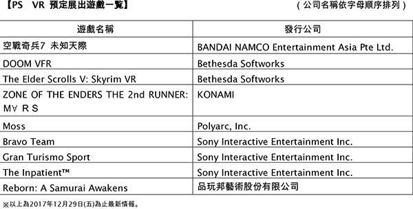 -PlayStation攤位-展出遊戲大公開-4.jpg